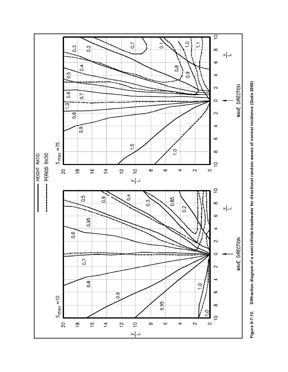 diffraction diagram